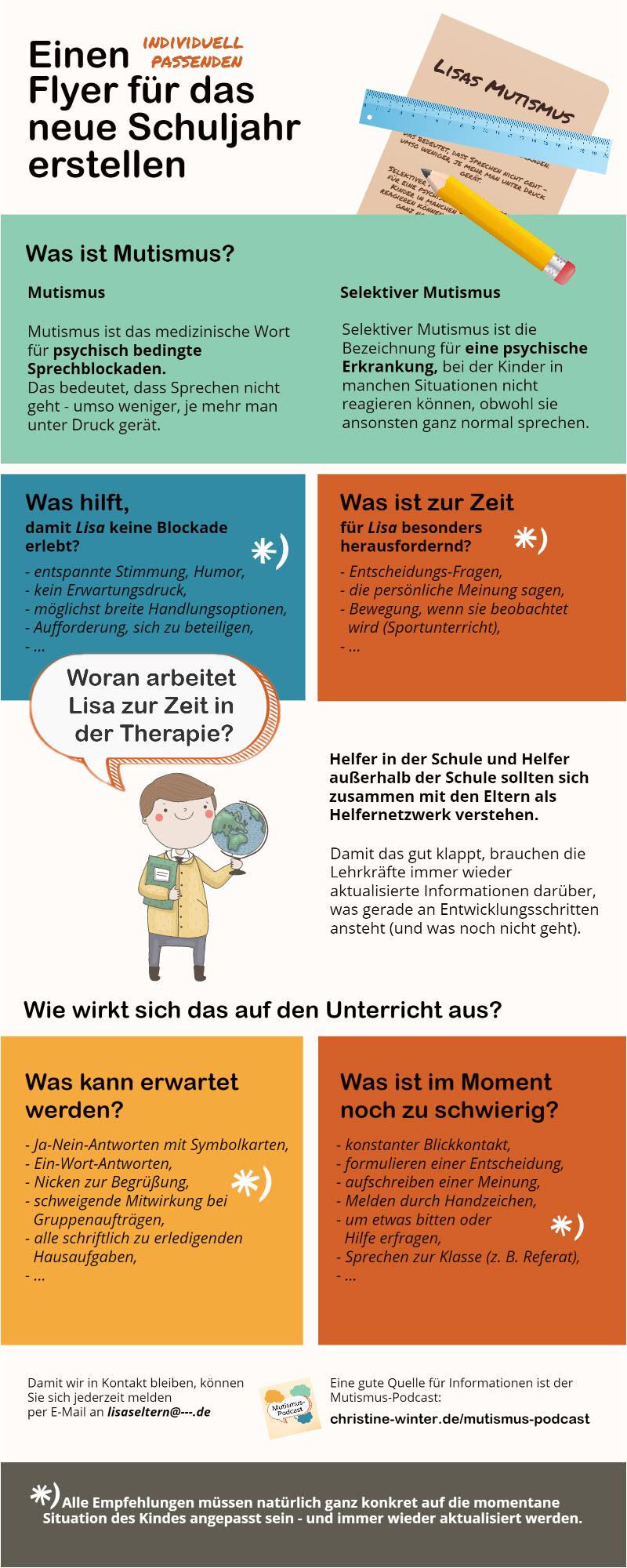 Infografik - Flyer selbst erstellen
